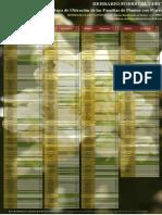 Clasificacion APG III Herbario Universidad Distrital