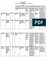 integrative review summary table efremidis