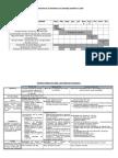 Estructuras planificacion MAtte