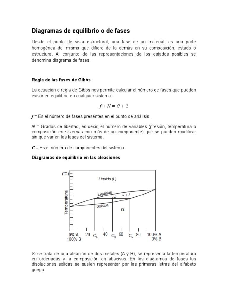 Tecnología Diagramas d Fase