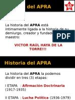 Historia Del APRA