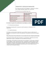 FLUJO DEL PROCESO PRODUCTIVO Y ESCALAS DE PRODUCCIÓN.docx