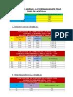 Informe de Impermeabilizante