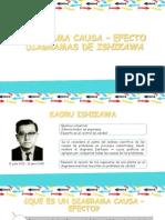 DIAGRAMA CAUSA – EFECTO - DIAGRAMAS DEISHIKAWA