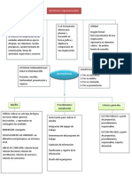 Capitulo 4 y 6 Mapa Conceptual de organizacion y manuales administrativos