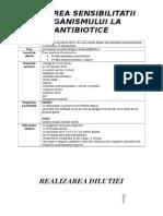 Testarea La Antibiotic
