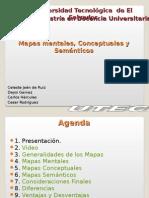 Presentacion Final de Mapas Mentales
