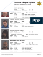 Peoria County booking sheet 04/20/15