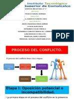3.1proceso de Conflicto