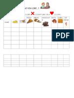 20372 Class Survey Likes Dislikes Food