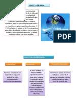 CONCEPTOS BASICOS de IA Impacto Ambiental