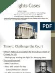 civil rights cases -integrating schools