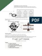 Konsep Fisika Sederhana Menjelaskan Cara Kerja Orifice Plate