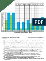 pre post assessment data