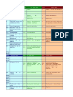 Matriz_de_correspondencia ISO14001 9001 OHSAS 18001