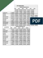 Astm Standart Table of Preasure