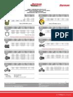 Lista Precios Gas Nueva