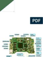 Estructura de Una Maimboard Laptop