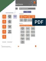 Slide 1 - GTBank Presentation for CSL Conference