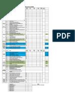 Study Plan CFA Level 2 2015