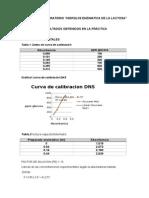 Laboratorio Hidrolisis Enzimatica lactosa