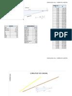 calculo de longitud de cunetas