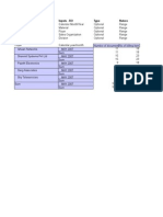 UAT Template Standard Reports SD