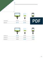 Informe Final Comercio Electrónico parte 2