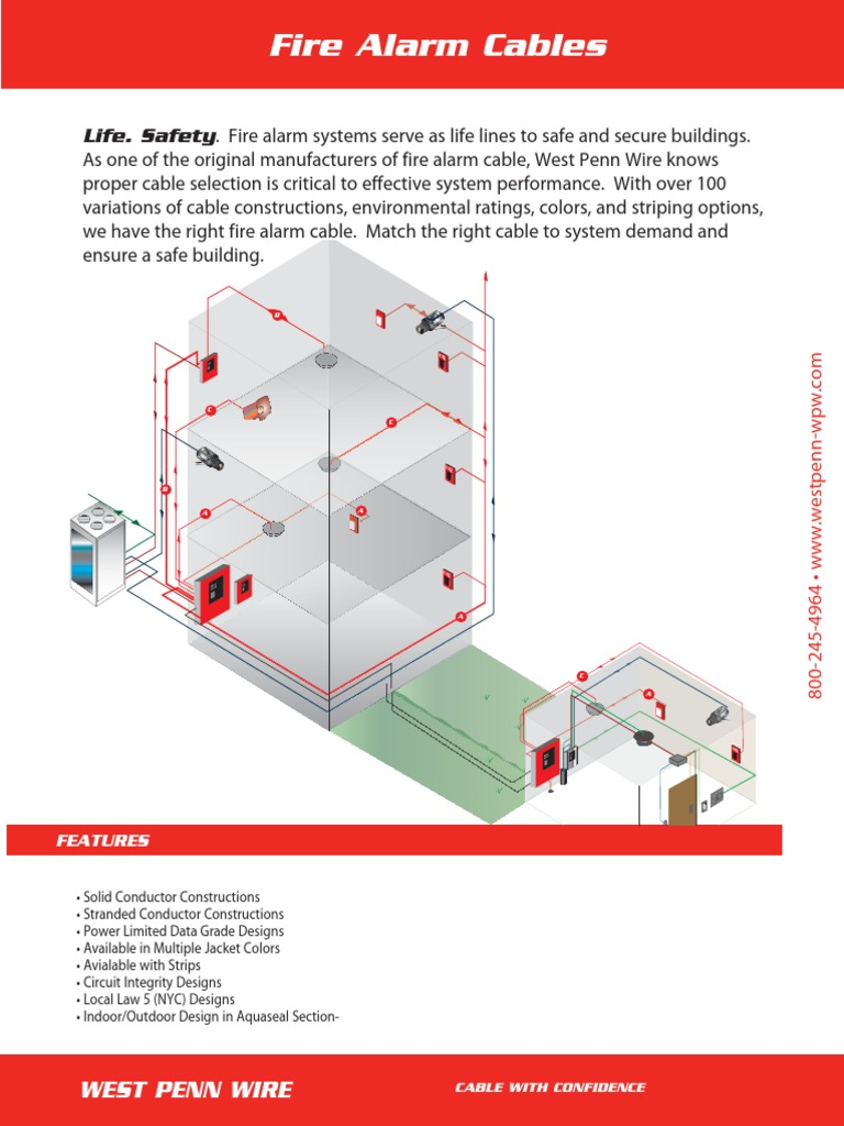 Fire Alarm Cables Cable Electrical Wiring Gamewell Diagram