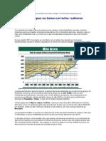 Precios de Campos Suben Un 47 Por Ciento en 2007