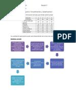 Diagrama Emulsificantes y Estabilizantes