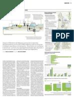 Noticia de La Tercera Inversion en Plantas Desalinizadoras