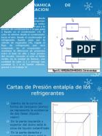 Termodinamica de Refrigerracion