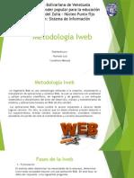Metodología Iweb