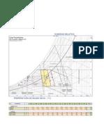 carta Psicrometrica . PUEBLA.pdf