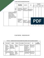 Pelan Taktikal dan strategi English 2013-2015 BARU