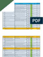 Matriz de Requisitos-20102014