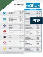 Precios y puntos-FuXion