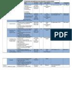 Rancangan Pemantapan Kepemimpinan Dan Manajemen Satrasia