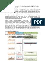 Metodologi RTR Wonosari-Paguyaman