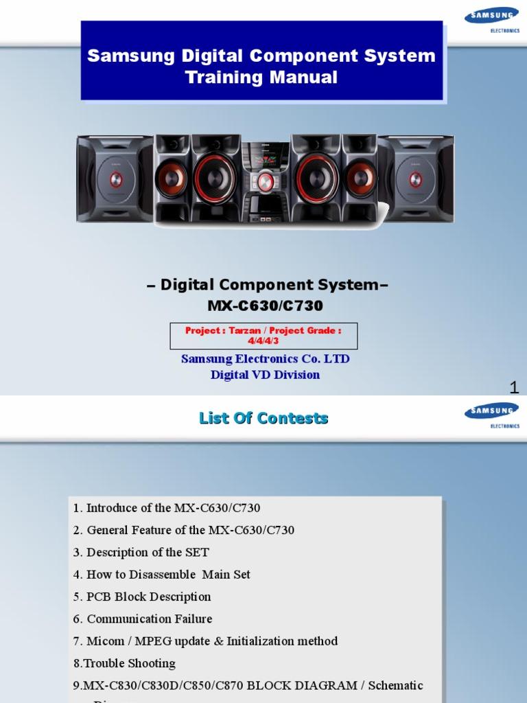 Training Manual MX-C630 MX-C730 En   Compact Cassette   Compact Disc
