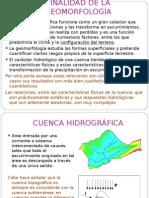 Geomorfología-Teoria