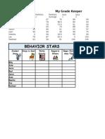 grade and behavior checker