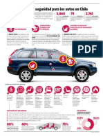 Infografia EE Automotriz Marzo 2015