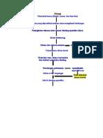 36469133-Patofisiologi-Appendicitis.docx
