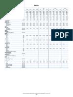 BRAZIL Stats Table