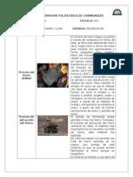 Resumen sobre procesos de manufactura