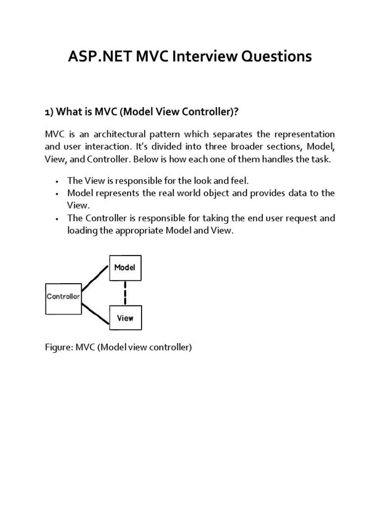 asp net mvc interview questions model view controller asp net mvc interview questions 1 model view controller application software