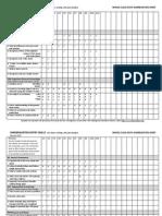 kindergarten entry skills data sheet post assessment data-3