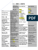Pharm II Exam 1 – Abx i Hints